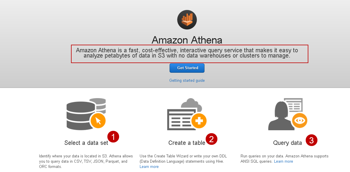 Query Amazon Athena external tables using SQL Server