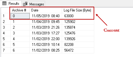 Query to list error log and their sizes