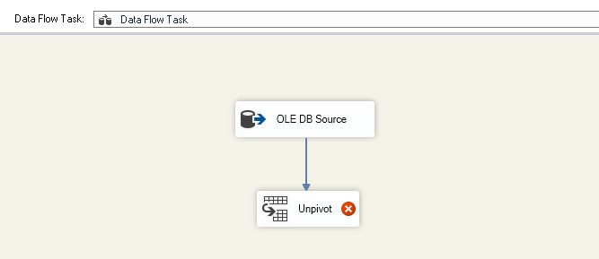 SSIS Unpivot transformation