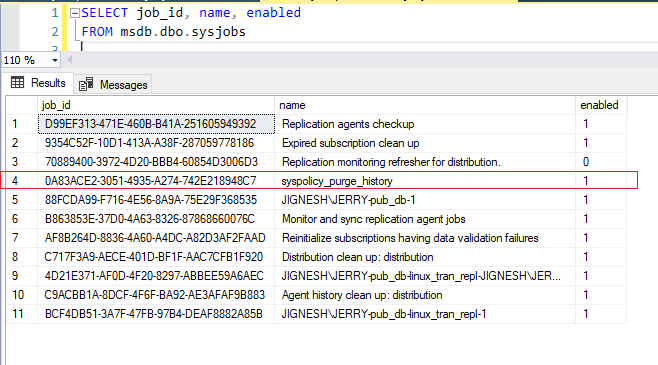 Enabled SQL job
