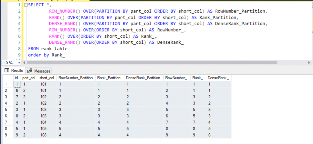Ranking Function Query with Result