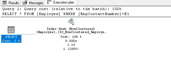 Actual execution plan using included columns