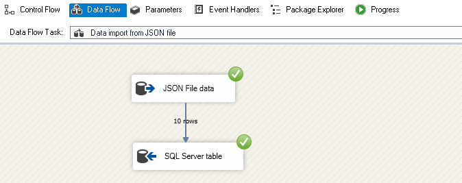 Execute SSIS package