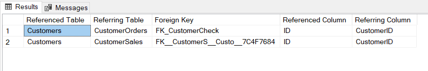Finding foreign key details with query in a database