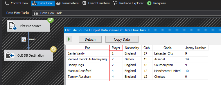 Preview of Flat File Source data via a Data Viewer within a Data Flow Task indicating a mismatch of values between the first two columns