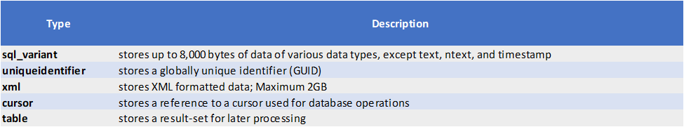 SQL data types - SQL Server specific