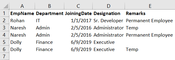 Excel data after removing duplicates