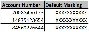 Default Data Masking