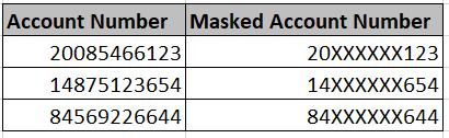 Dynamic Data Masking Example
