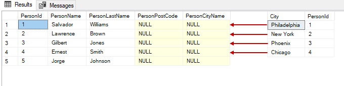 Performing the update from a select through the subquery method.