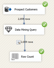 Basic Data flow task after configuring Data Mining Query and Row Count task.