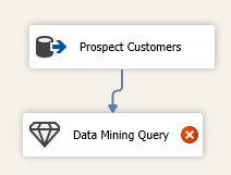 Data Flow task after including Data Mining Query in SSIS.