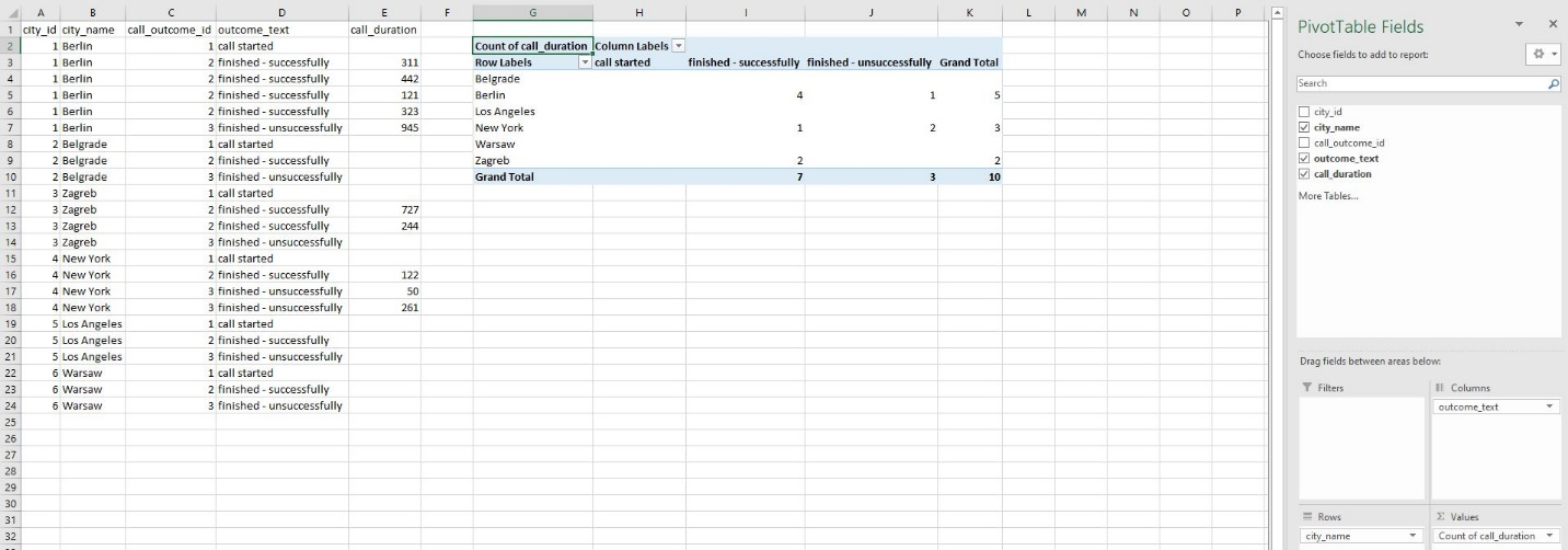report data and picot table in MS Excel