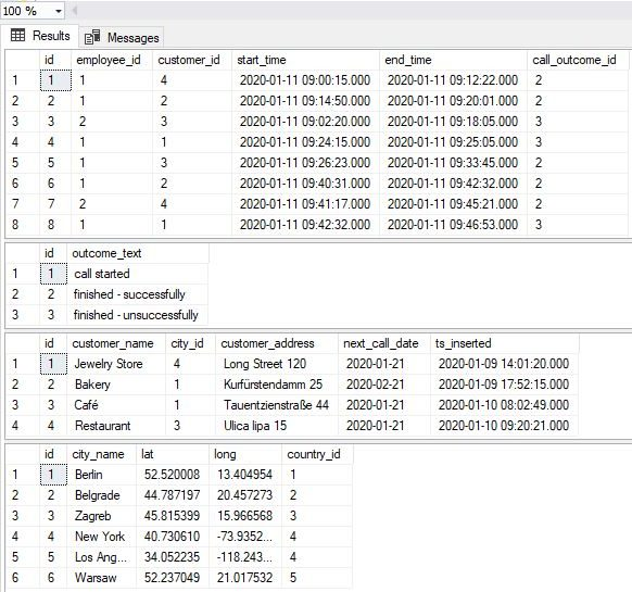 Reporting data in the database tables