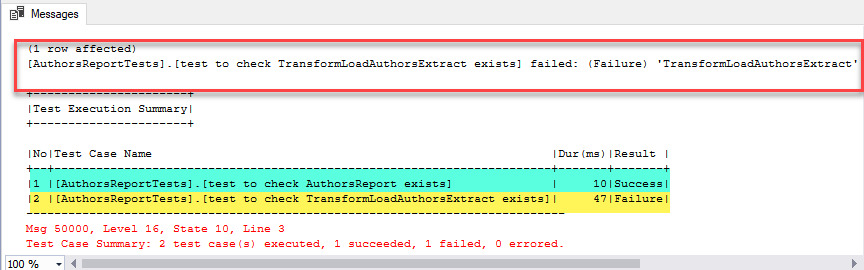 SQL unit test failed as TransformLoadAuthorsExtract does not exist
