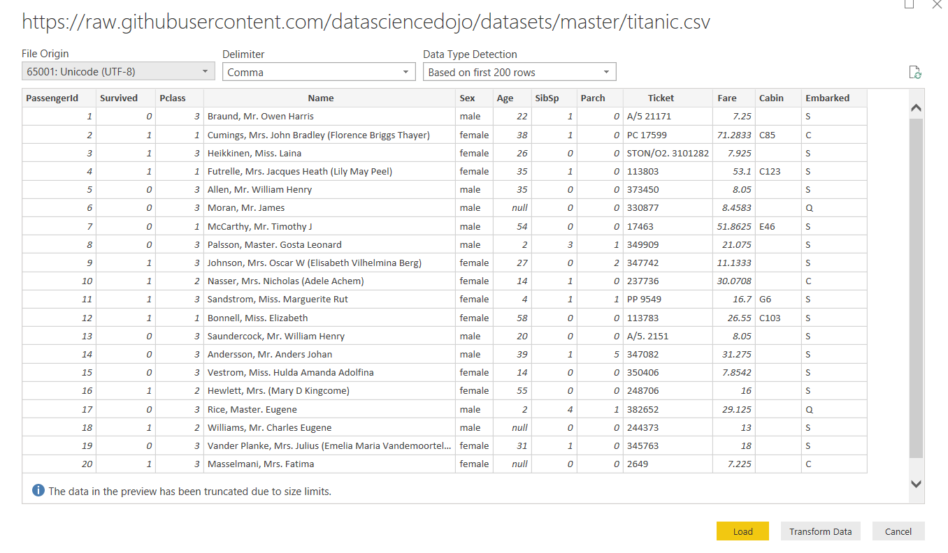 Visualization in Power BI: Data overview prior to download into Power BI