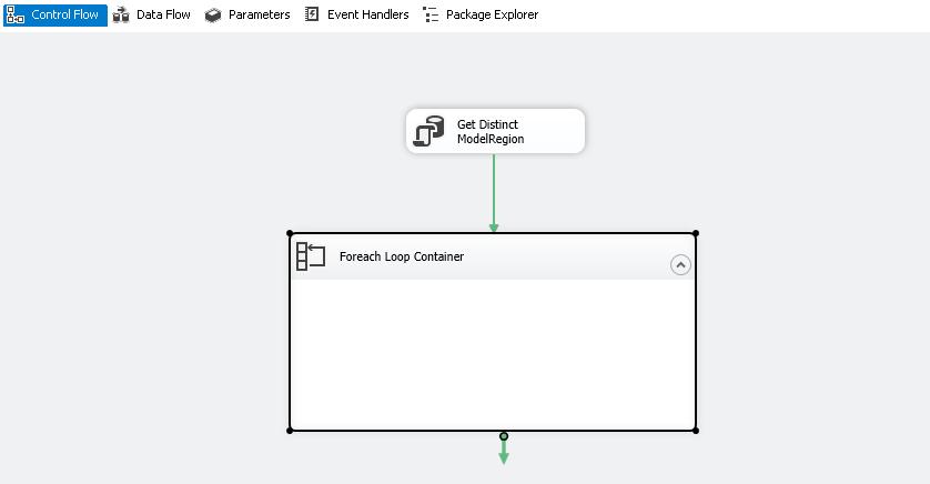 Adicionar um contêiner de loop foreach no pacote SSIS