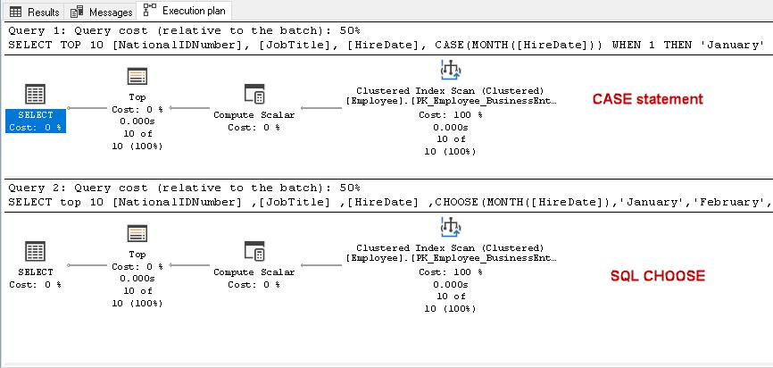 Varredura de índice em cluster