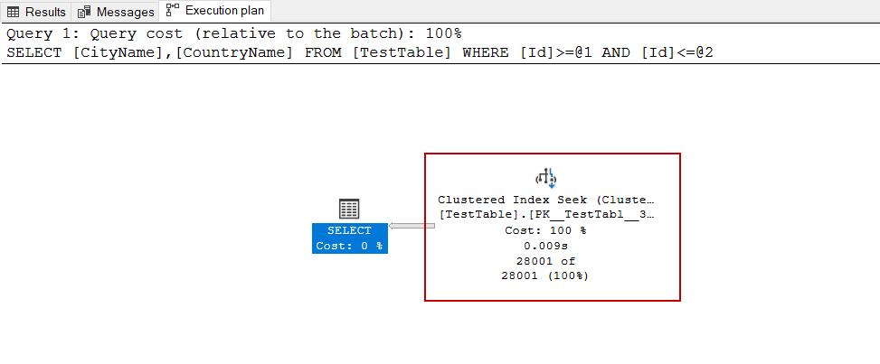 O índice clusterizado busca detalhes do operador de uma consulta Transact-SQL.