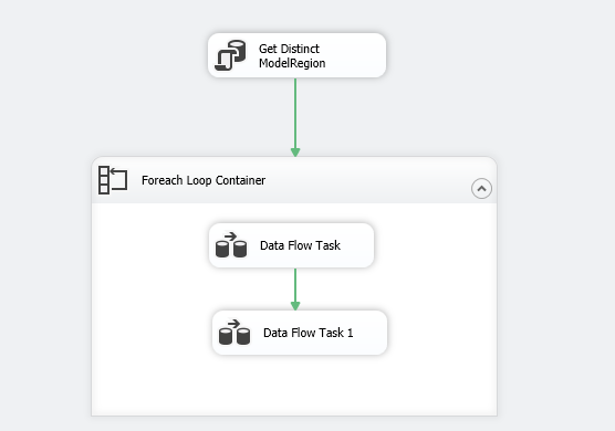 configuração da tarefa de fluxo de dados