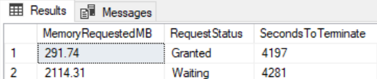 I would research queries where you see unusually large memory requests for SQL Server performance tuning with this wait