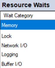 Memory showing as the top wait