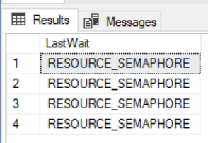 Resource semaphore waits appear as frequent waits when looking at running queries