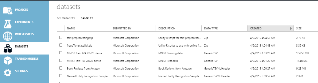 Sample data sets in Azure ML Studio