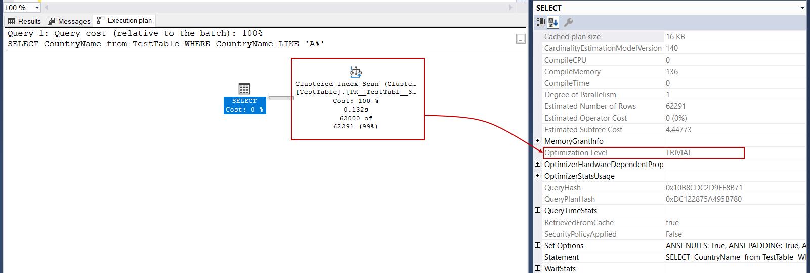Detalhes do plano de execução trivial de uma consulta Transact-SQL