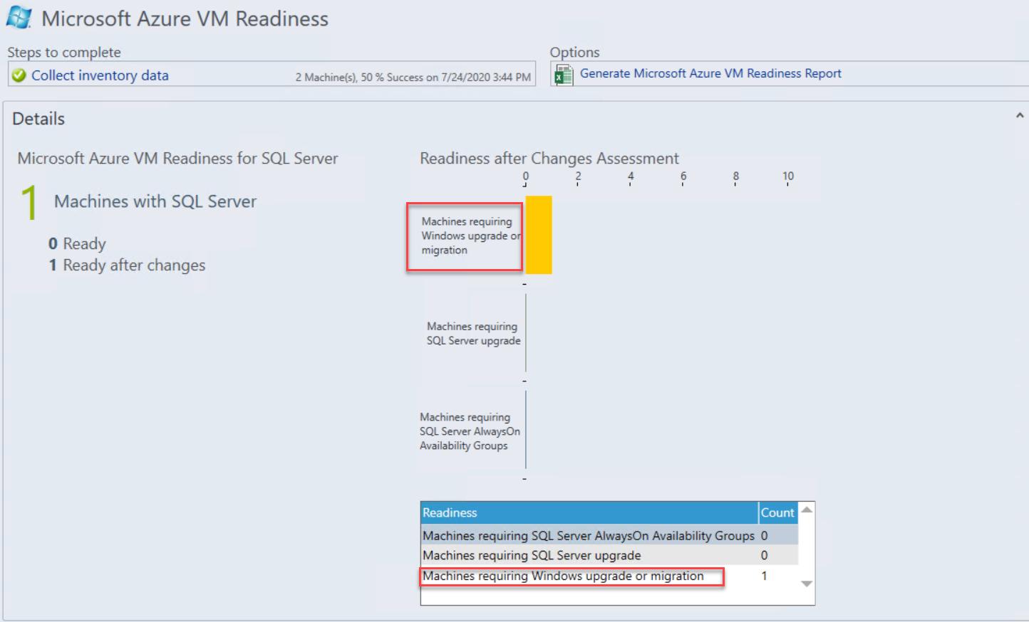 Avaliação da VM do Azure