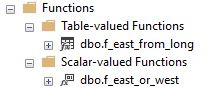 Naming convention applied to user defined functions