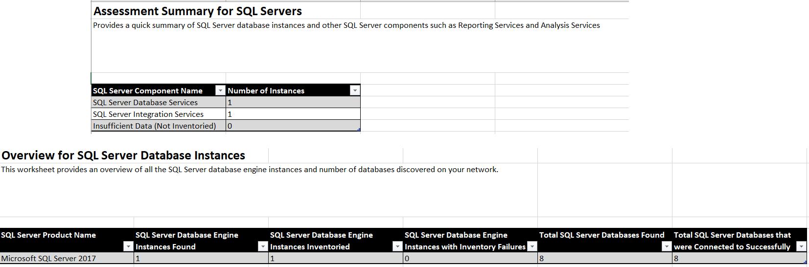 Relatórios do banco de dados SQL