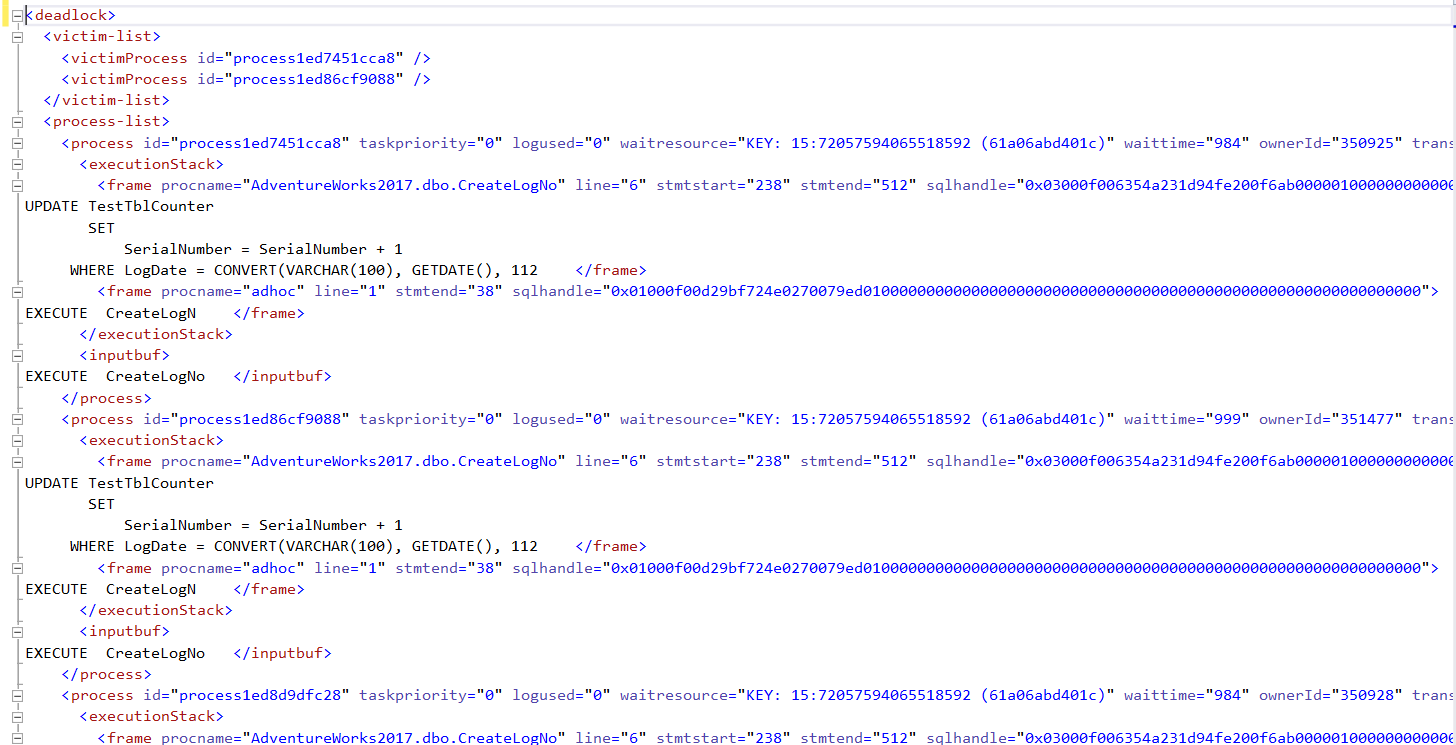 XML format of the deadlock report
