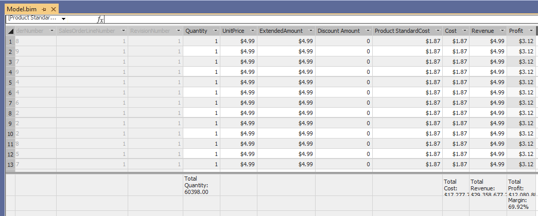 Adding Measures to the SSAS Tabular Model.