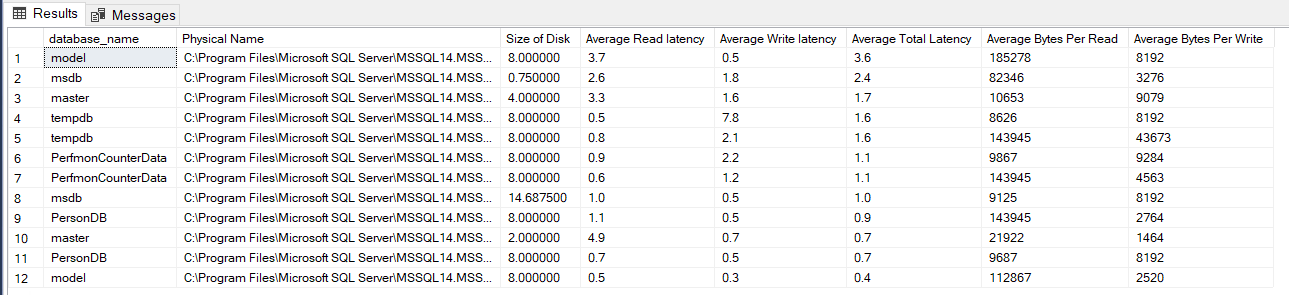 Latency information of the SQL Server database files