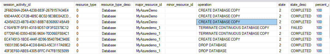 Azure SQL Database copy progress verfification and validation