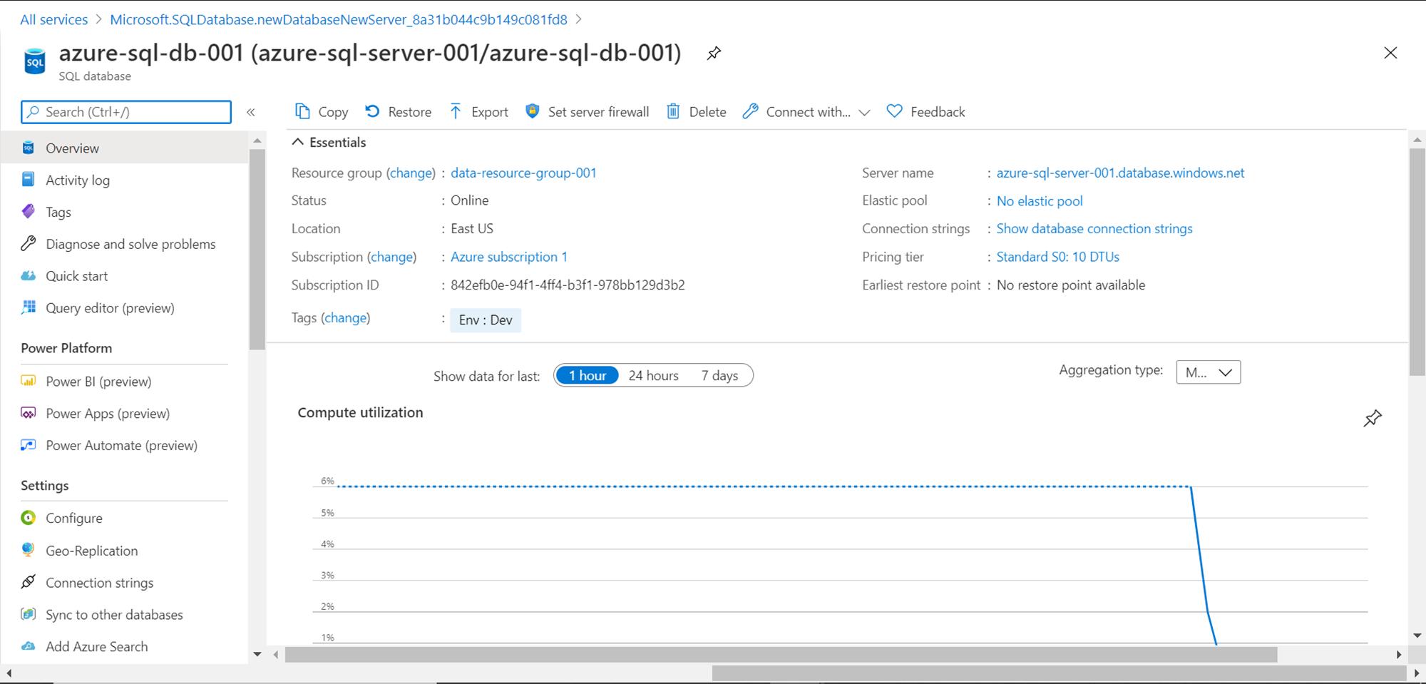 Azure SQL Server Database - Dashboard