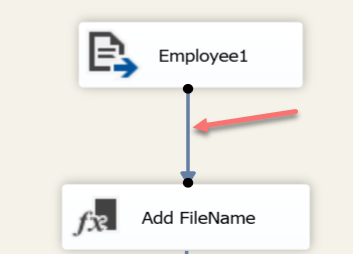 Configuring Data Flow