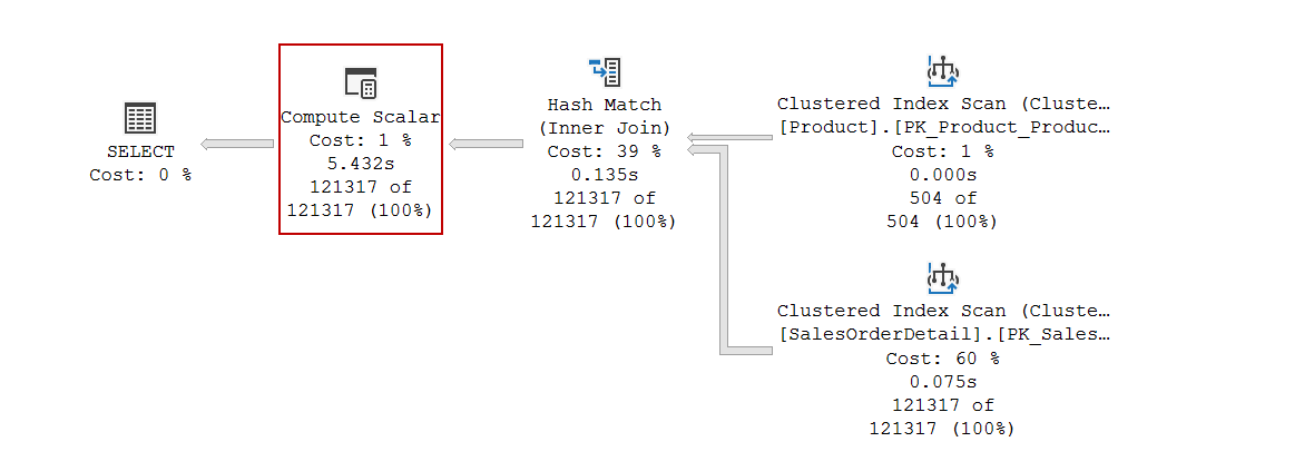 Execution plan of the query before to implement a SQL Server 2019 feature