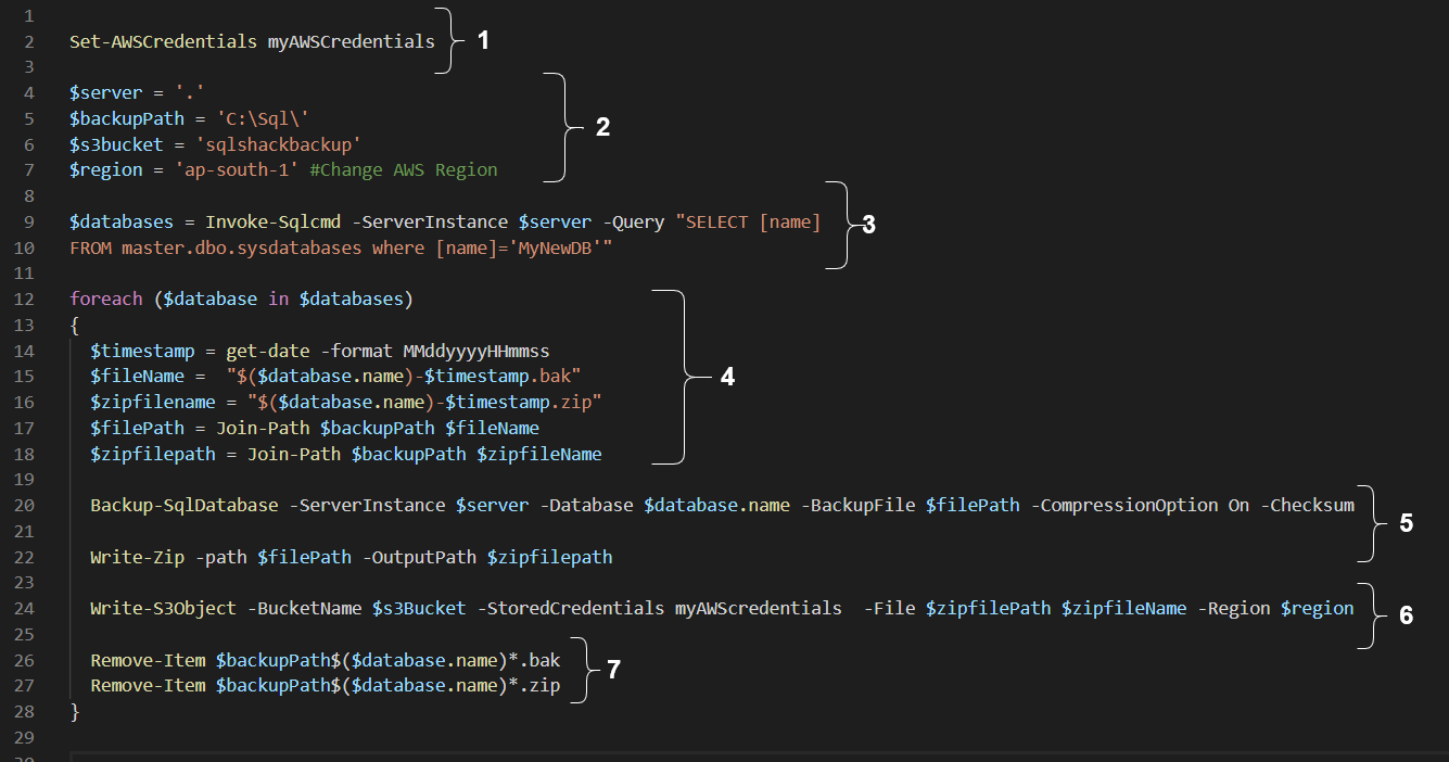 PowerShell Script to take SQL database backup