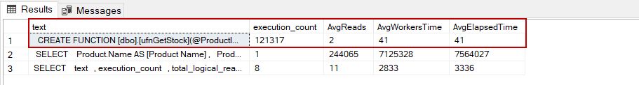 SQL Server 2019 feature: Scalar UDF inlining solves performance problems