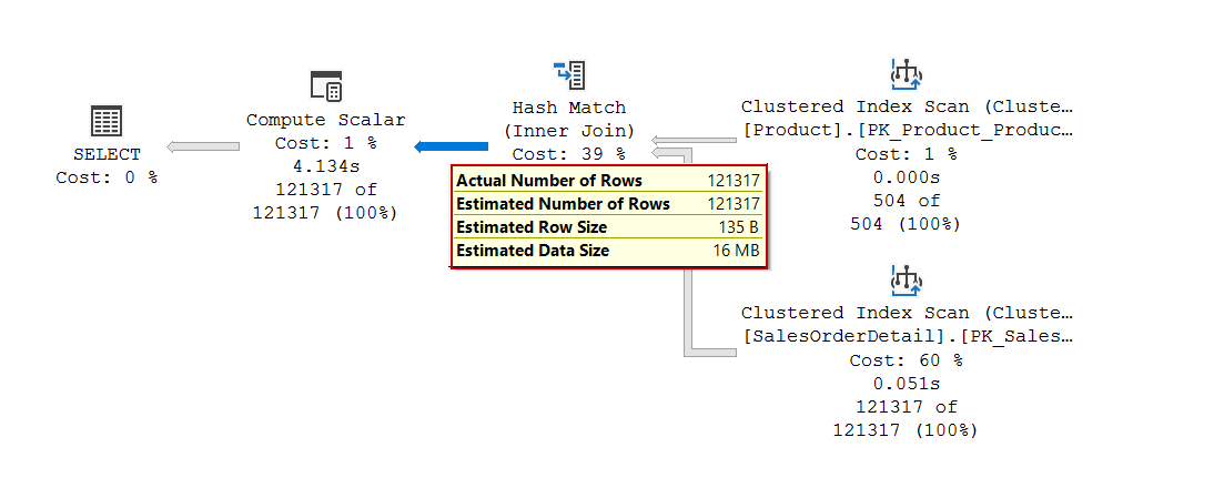 SQL Server 2019 feature: Scalar UDF inlining solves the iterative invocation of the scalar functions