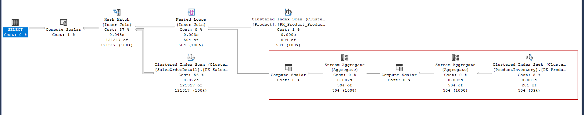 SQL Server 2019 feature that improves performance of the scalar functions performance