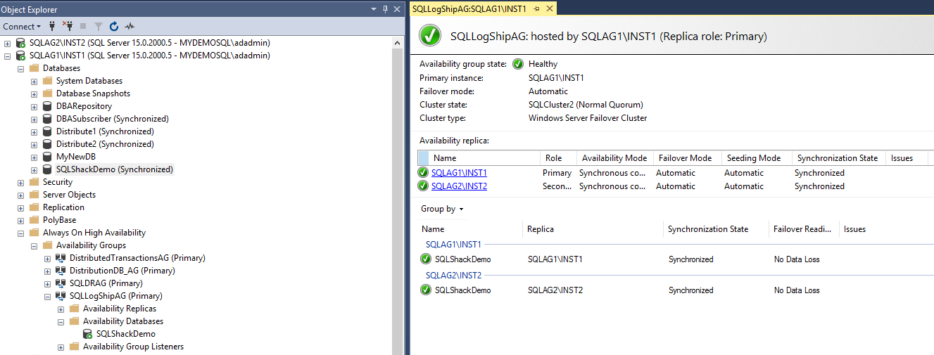 Painel do Grupo de disponibilidade Always On do SQL Server