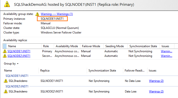 SQL Server Always On Availability Groups dashboard is not healthy