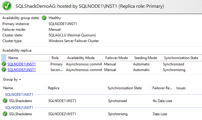 SQL Server Always On Availability Groups dashboard synchronizes