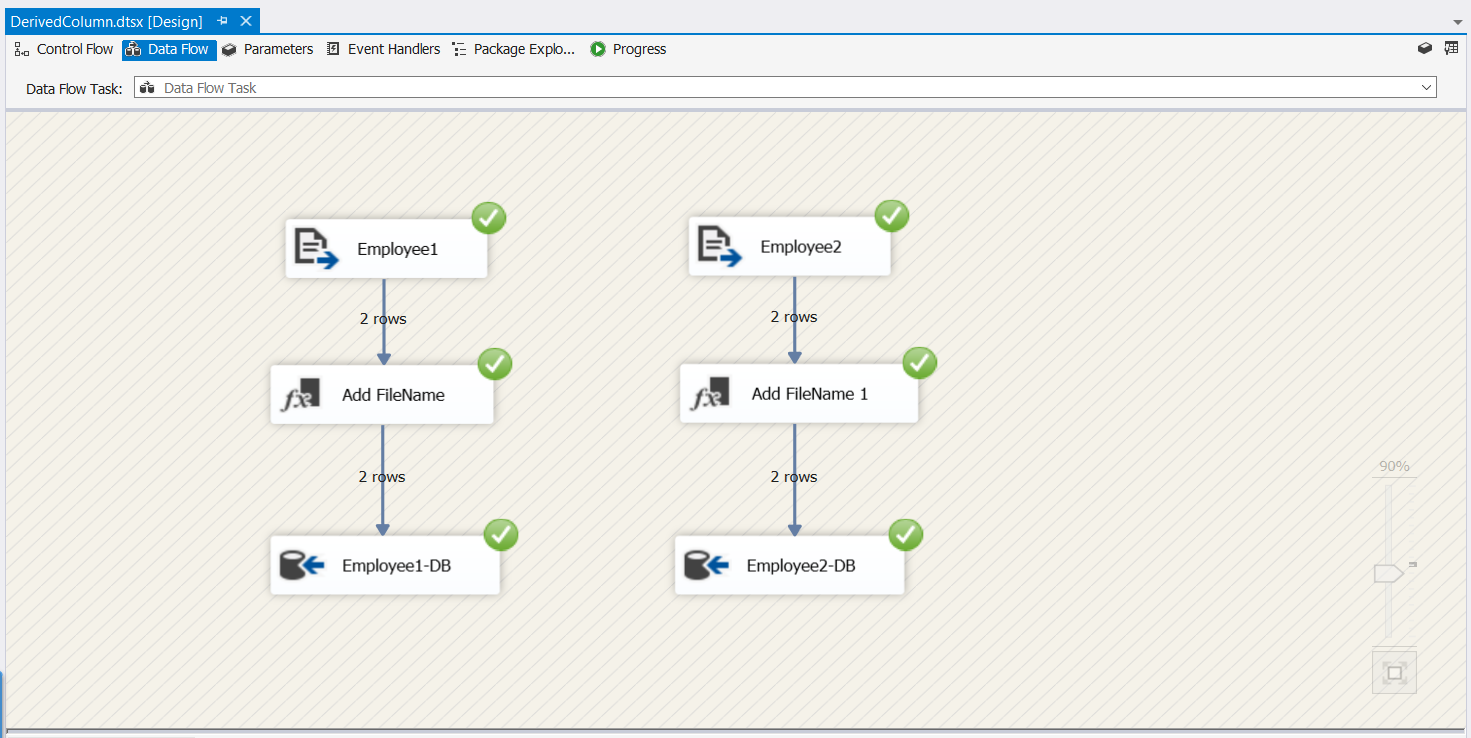 SSIS Package Data Flow