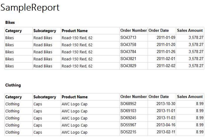 View of the configured SSRS Report.