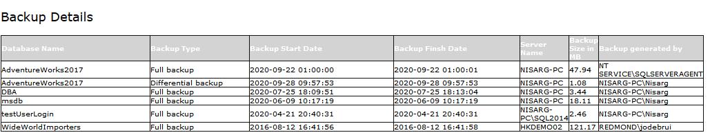 Backup Details