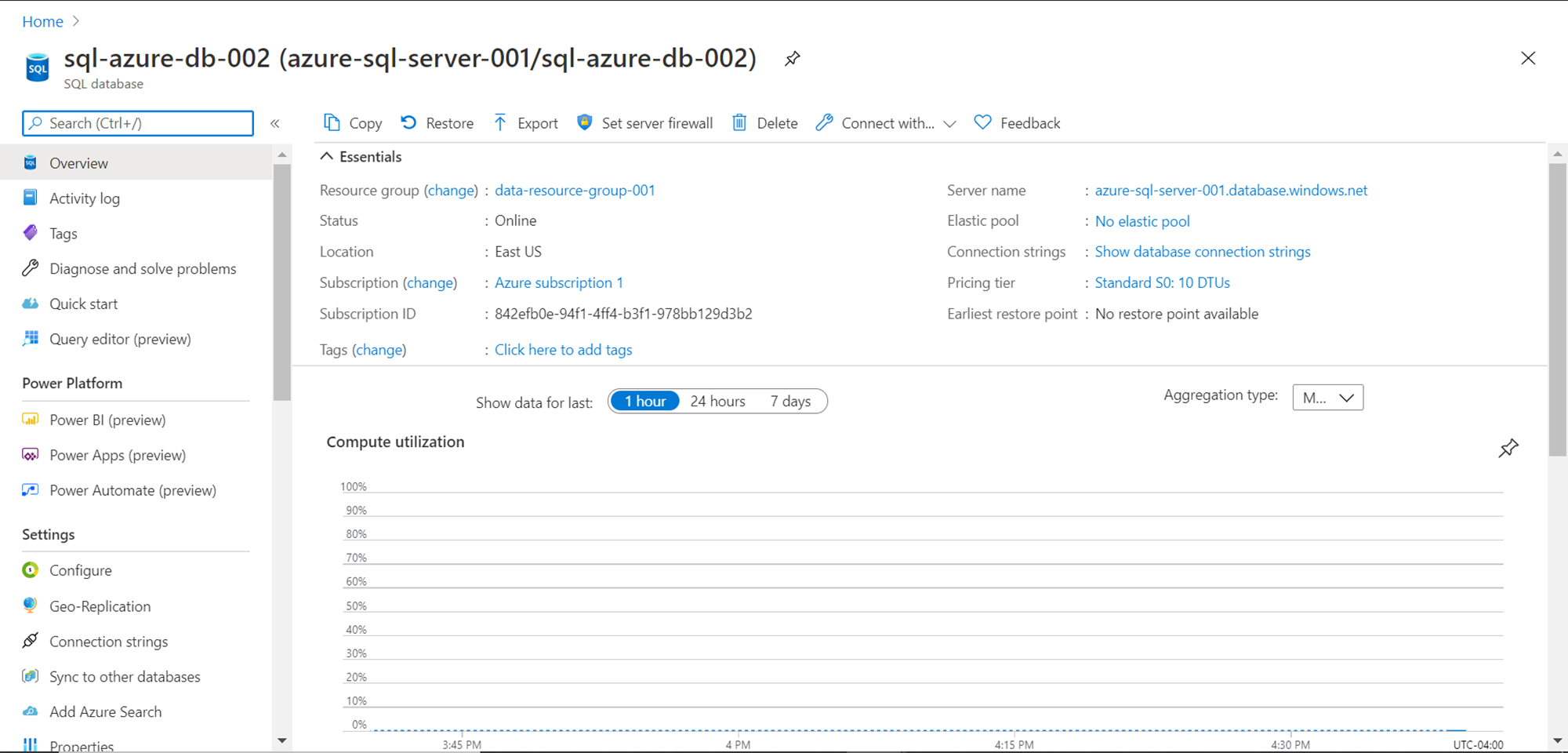 Dashboard of SQL Server Database on Azure